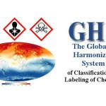 Globally Harmonized Systems