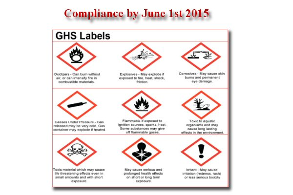 What Does Ghs Stand For And How Does It Impact Me Osh